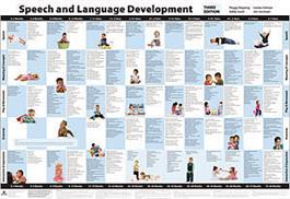 Speech and language development chart third edition color wall speech and language development chart third edition color wall chart altavistaventures Image collections