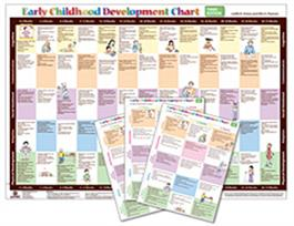 Early Childhood Development Chart–Third Edition: COMBO
