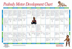 peabody developmental motor scales scoring On the peabody developmental motor scales